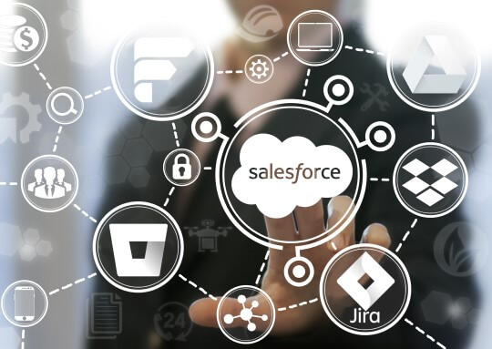 salesforce integrations service